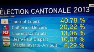 cantonales
