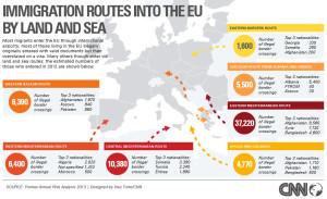 il grafico a cura CNN sul Frontex 2013