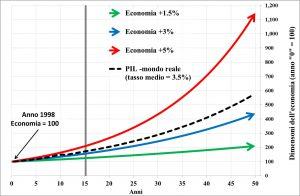 Fig_1-economia