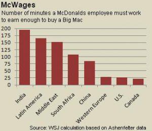 Mc_wages
