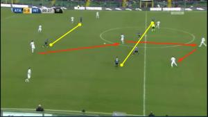 Uscita da dietro dell'Inter: con tre passaggi (Ranocchia-Guarin, Guarin-Palacio, Palacio-Shaquiri) l'Inter crea i presupposti per un'azione offensiva pericolosa
