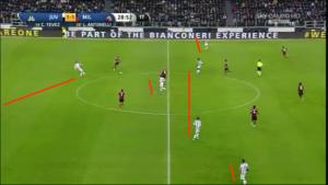 Posizione di partenza dell'azione: 2-5-3, con i due centrali di difesa bassi in impostazione e i due terzini all'altezza dei tre centrocampisti