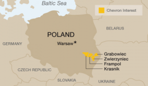 Chevron-Poland
