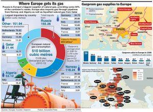 figure_2-eu-gas-russia