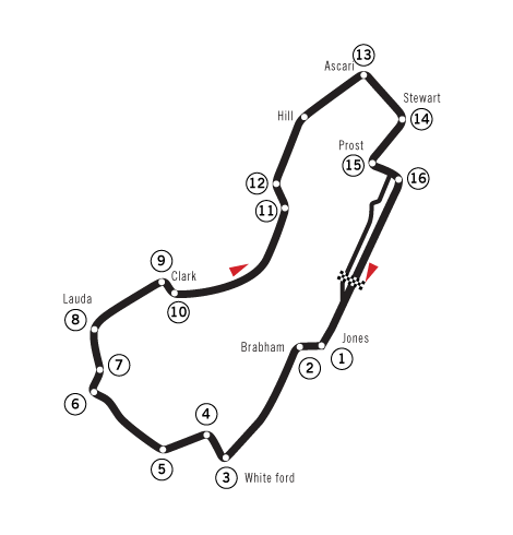calendario-formula-1-2015