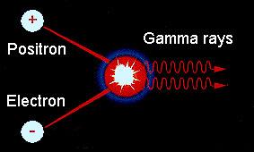 matter_vs_antimatter