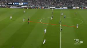 In questo caso, dopo una serie di 12 passaggi, Pirlo verticalizza su Tevez, posizionato alle spalle dei centrocampisti del Real Madrid, mentre Morata allunga la propria squadra e blocca i difensori centrali avversari. Tevez ha così la possibilità di controllare e puntare l'area di rigore avversaria