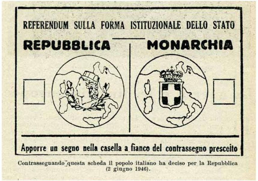 Quel 2 giugno 1946 in cui i fascisti scelsero ancora la for Repubblica italiana nascita
