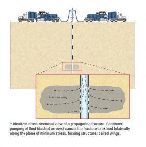 frack2