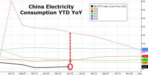 china-electric_YtoY