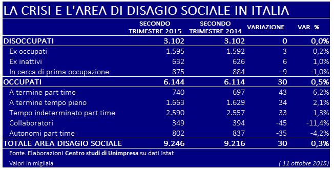 tabella-11-otobre-2015