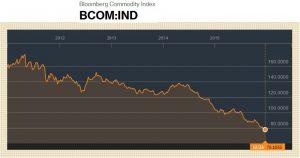 bcom_index