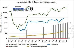 Saudi_oil