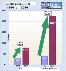 debt+Pil