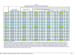 mutui-abi-banche-aumento-prestiti-11[1]