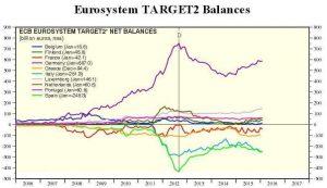 target2 troika