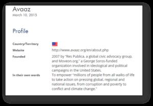 Avaaz Soros