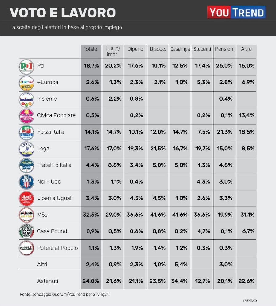 reddito cittadinanza analisi voto
