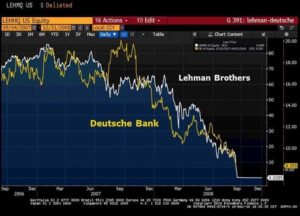 deutsche bank lehman brothers