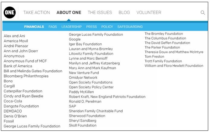 Список официальных спонсоров фонда `One`.