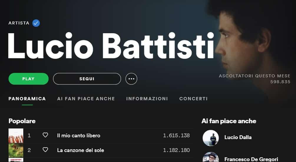 Battisti su Spotify
